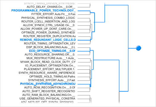 InTime UI_FPGA Close Timing_for Xilinx, Altera_Sweep Seed