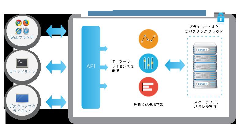 edaxtend_diagram_jp